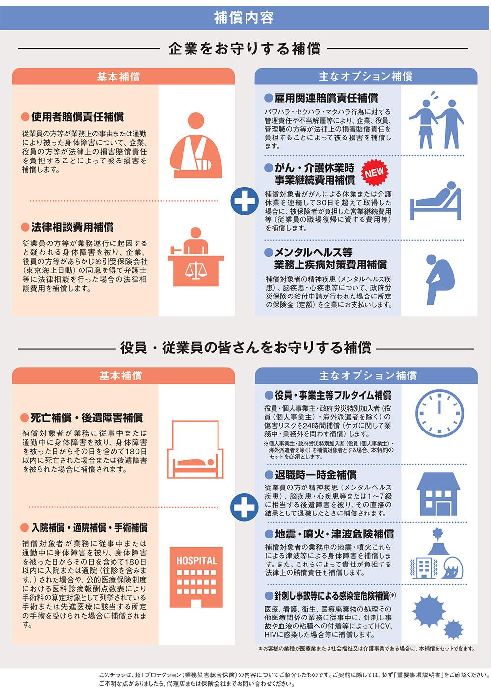 雇用関連賠償責任補償制度